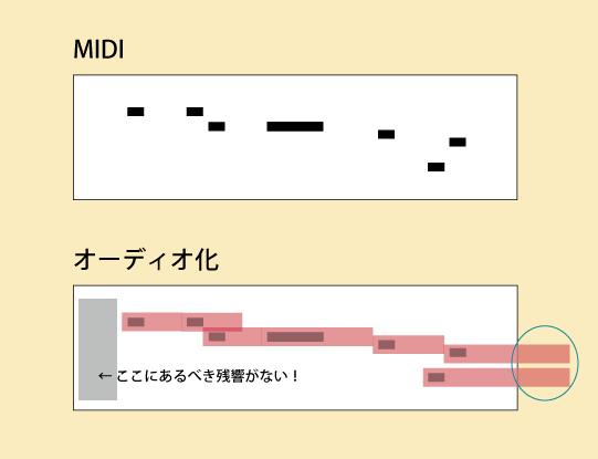 midiAudio_2